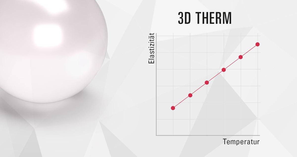 3D THERM News-Banner
