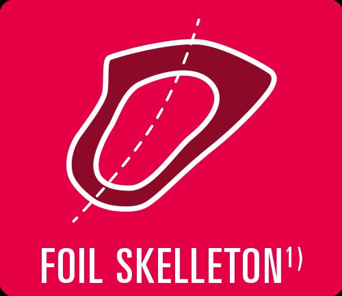 "Earmould option type ""Foil skelleton"""